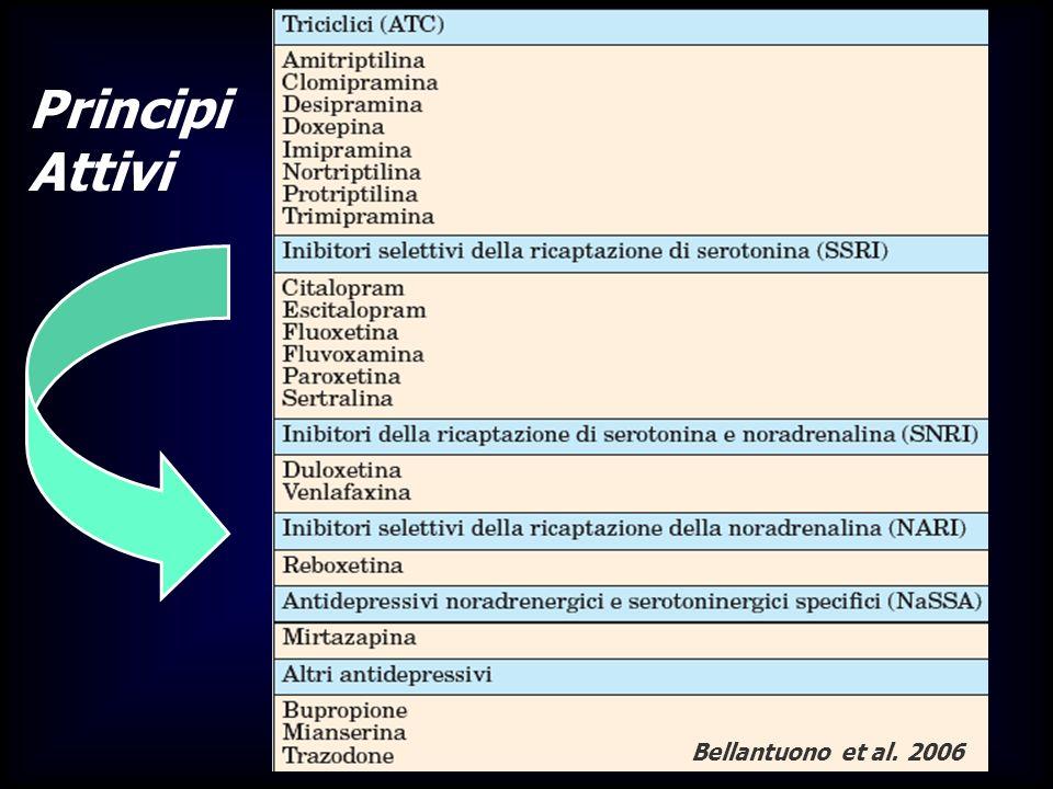Principi Attivi Bellantuono et al. 2006