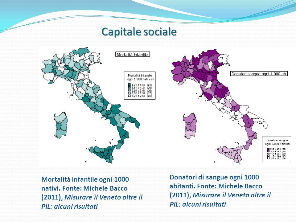 1313 Capitale sociale. Donatori di sangue ogni 1000 abitanti. Fonte: Michele Bacco (2011), Misurare il Veneto oltre il PIL: alcuni risultati.