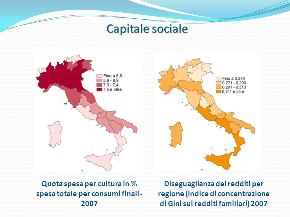 Quota spesa per cultura in % spesa totale per consumi finali - 2007