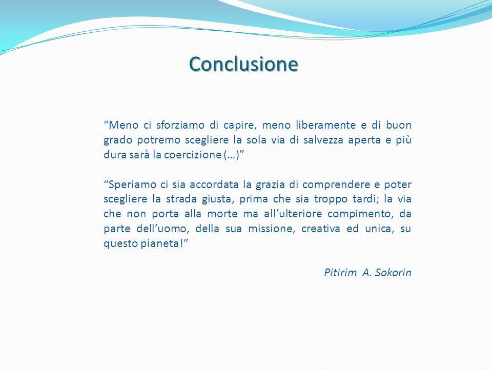 1919 Conclusione.