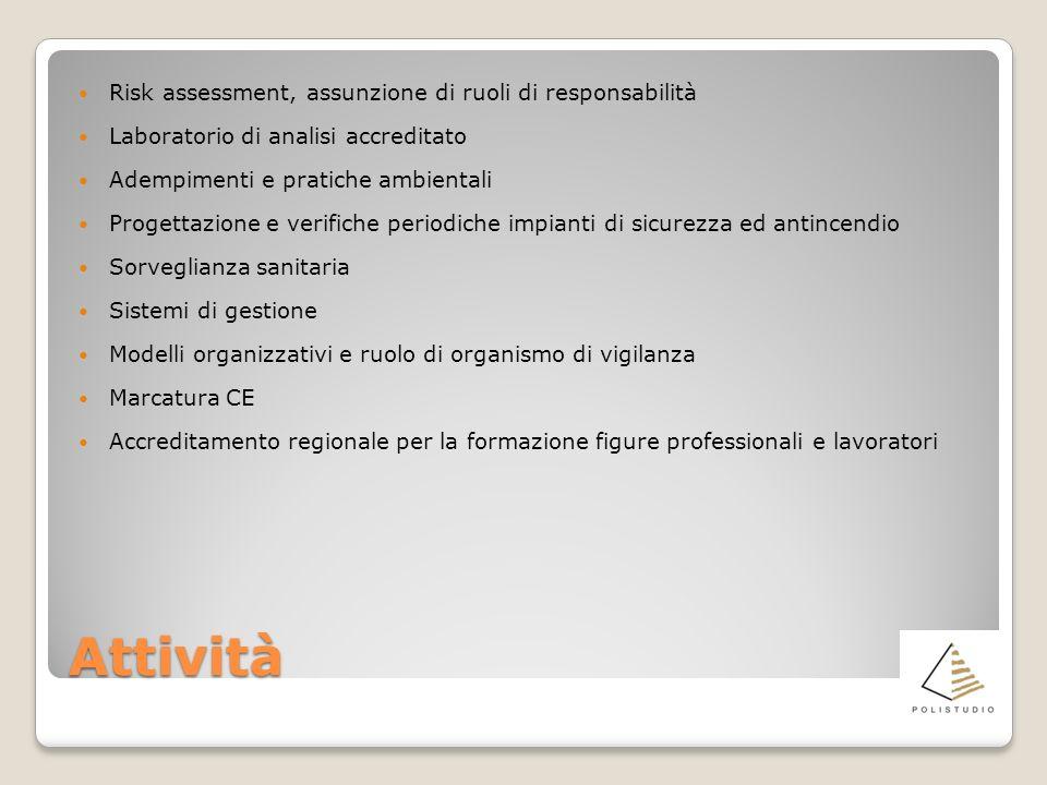 Attività Risk assessment, assunzione di ruoli di responsabilità
