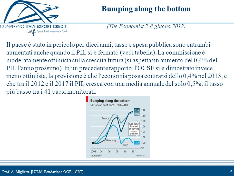 Bumping along the bottom (The Economist 2-8 giugno 2012)