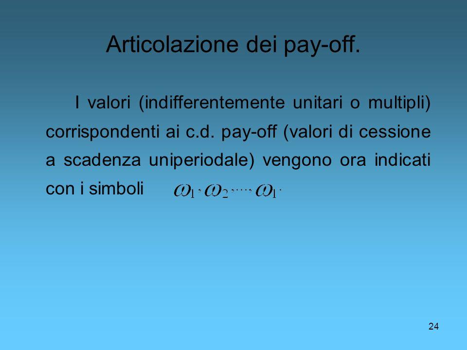 Articolazione dei pay-off.