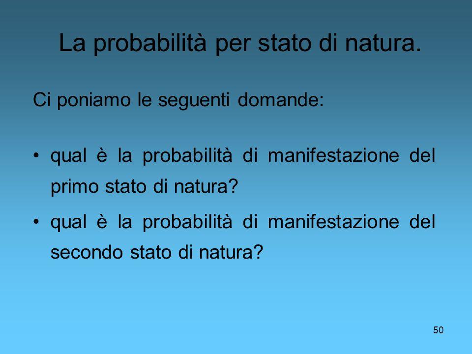 La probabilità per stato di natura.