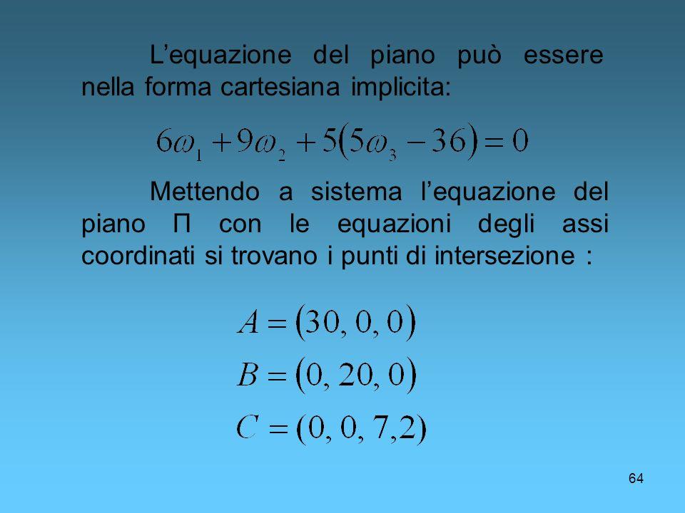 L'equazione del piano può essere nella forma cartesiana implicita:
