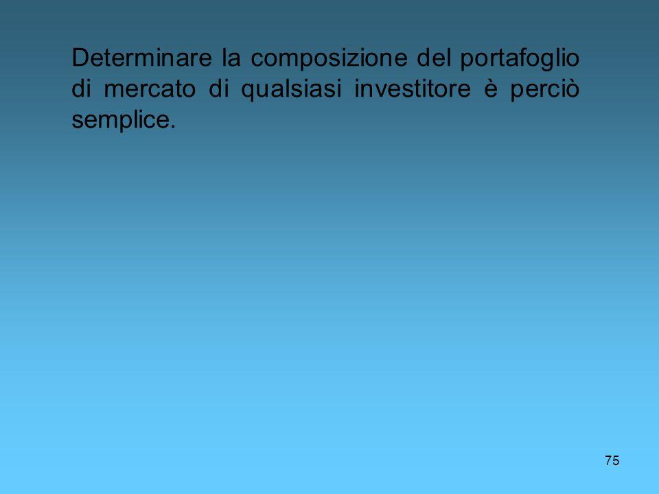 Determinare la composizione del portafoglio di mercato di qualsiasi investitore è perciò semplice.