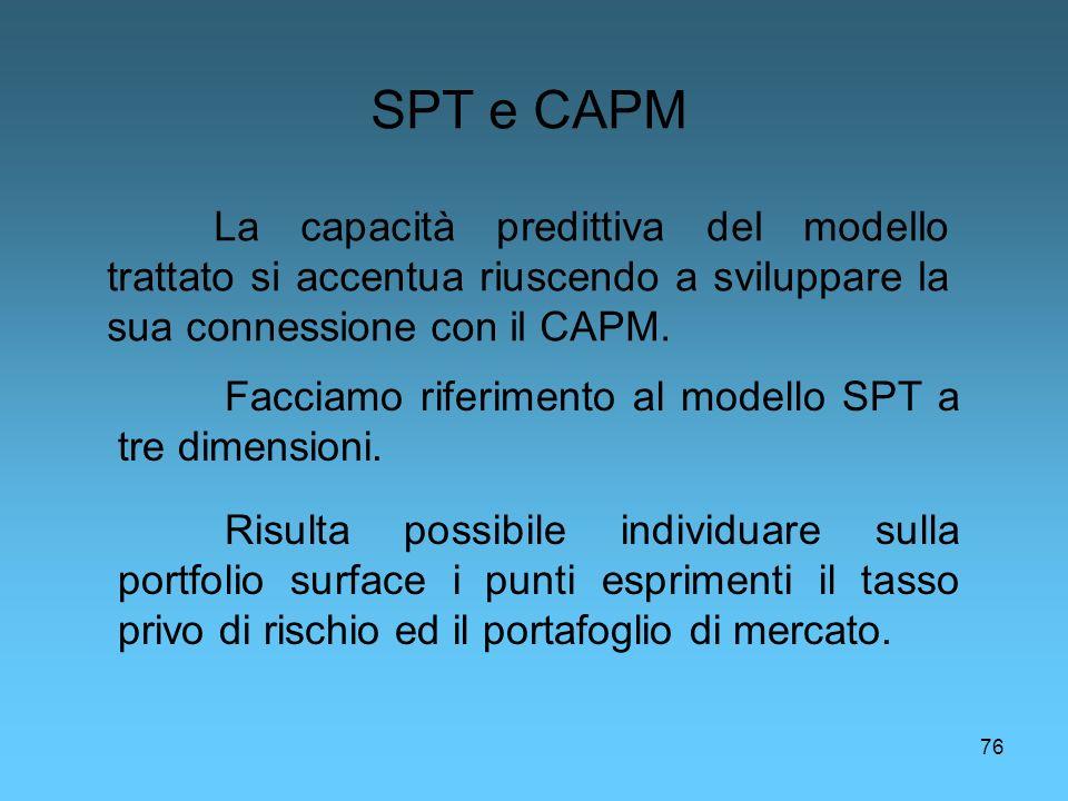 SPT e CAPM La capacità predittiva del modello trattato si accentua riuscendo a sviluppare la sua connessione con il CAPM.