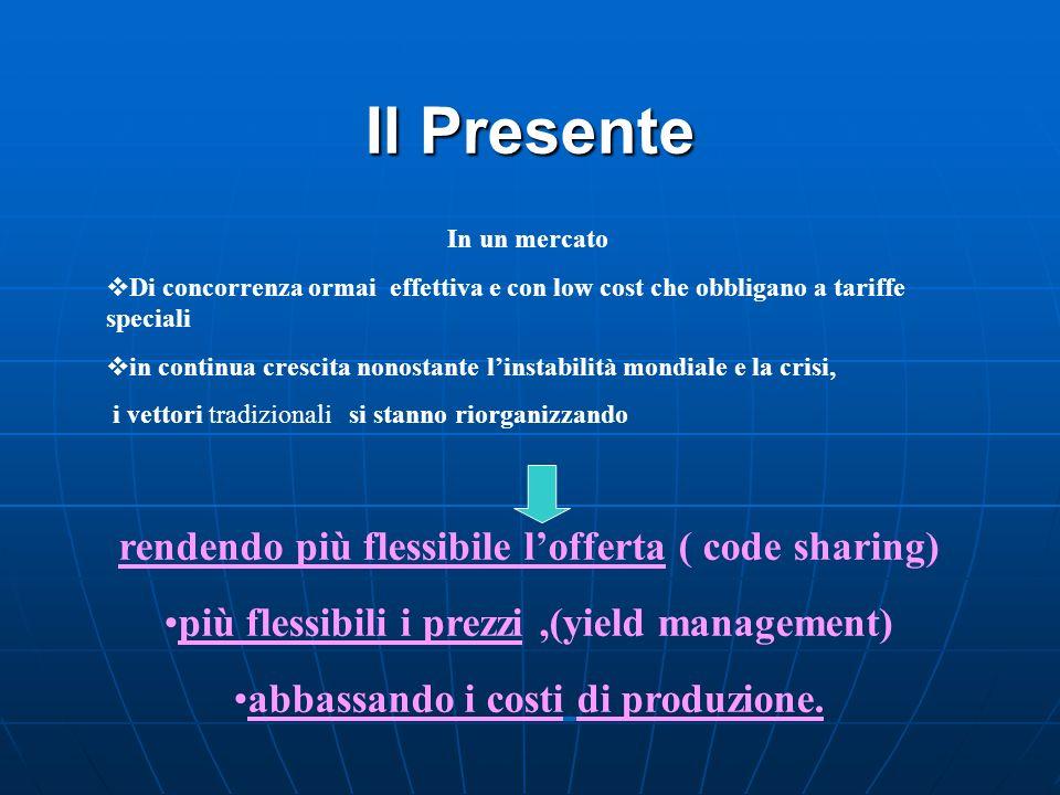 Il Presente rendendo più flessibile l'offerta ( code sharing)