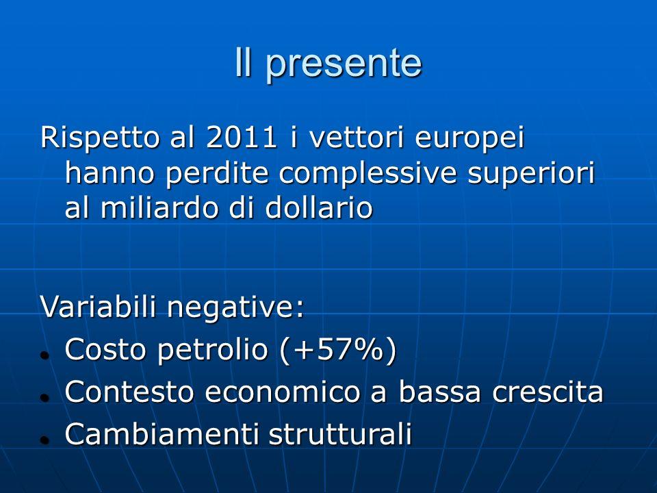 Il presente Rispetto al 2011 i vettori europei hanno perdite complessive superiori al miliardo di dollario.