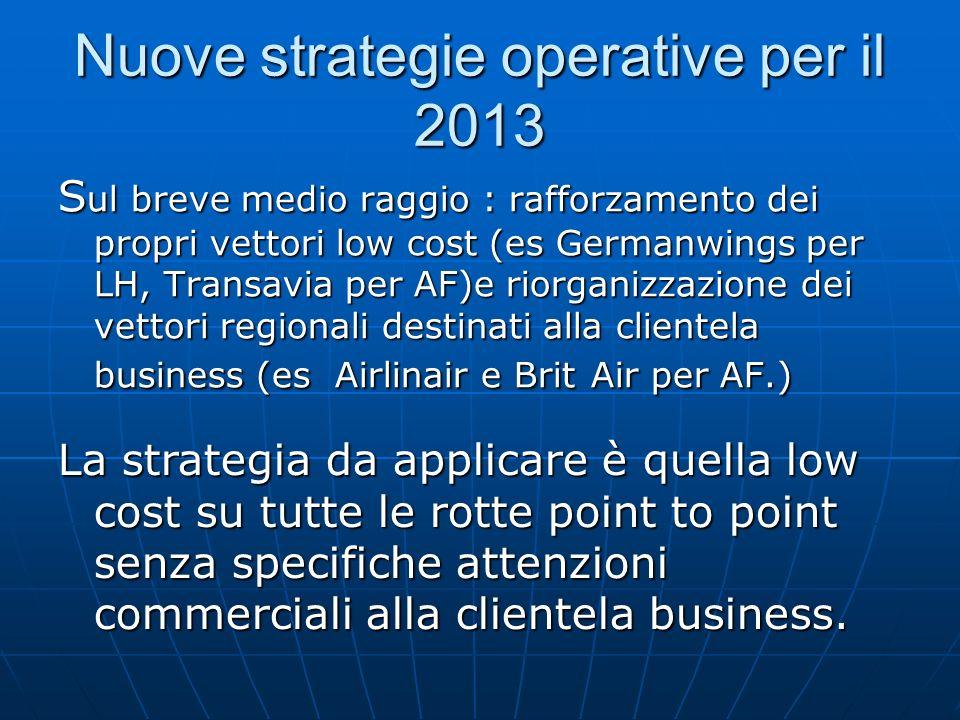 Nuove strategie operative per il 2013