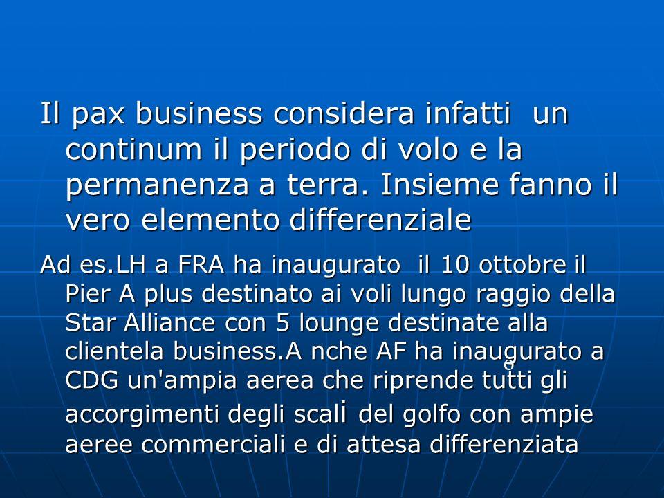 Il pax business considera infatti un continum il periodo di volo e la permanenza a terra. Insieme fanno il vero elemento differenziale