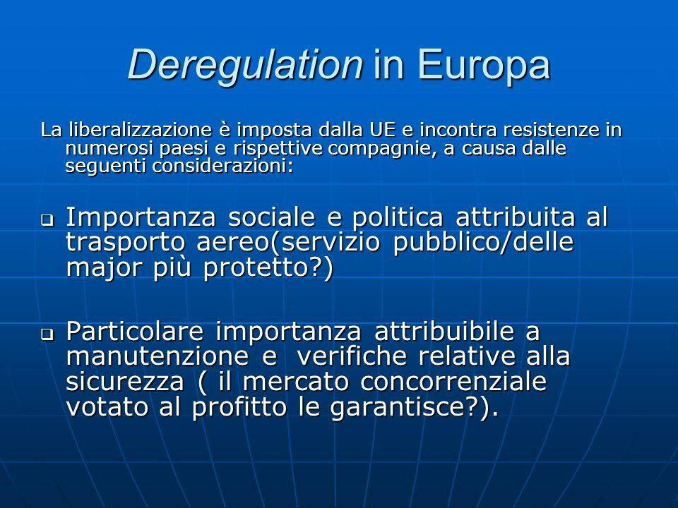 Deregulation in Europa
