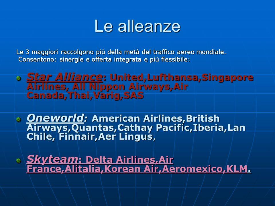 Le alleanze Le 3 maggiori raccolgono più della metà del traffico aereo mondiale. Consentono: sinergie e offerta integrata e più flessibile:
