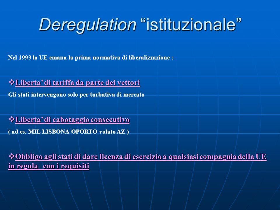 Deregulation istituzionale