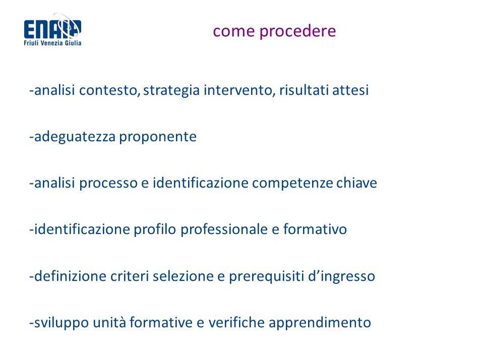 come procedere analisi contesto, strategia intervento, risultati attesi. adeguatezza proponente.
