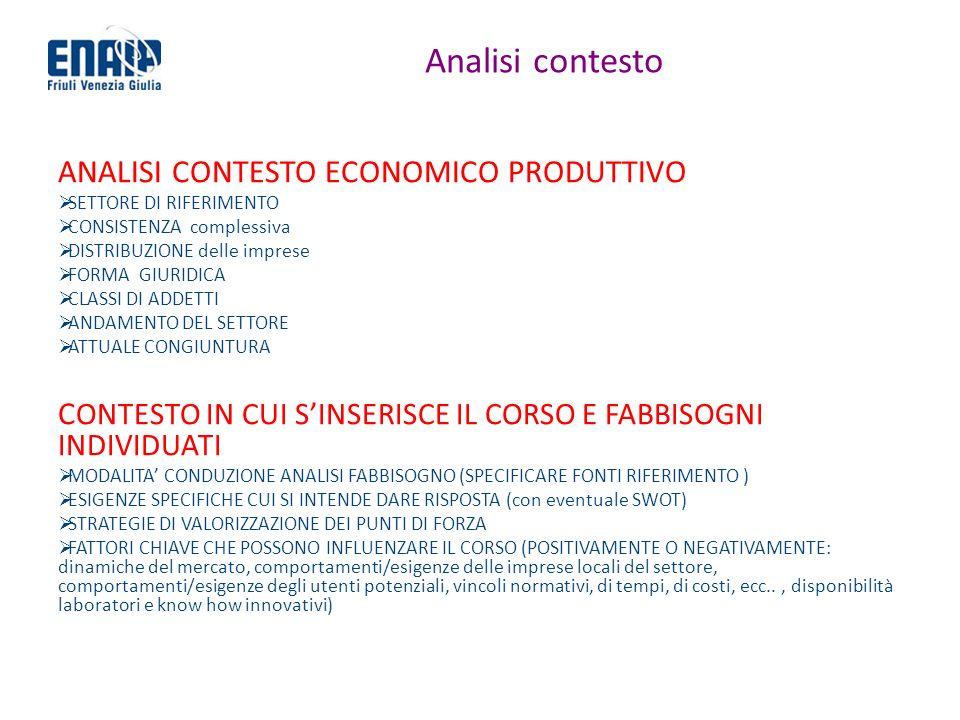 Analisi contesto ANALISI CONTESTO ECONOMICO PRODUTTIVO