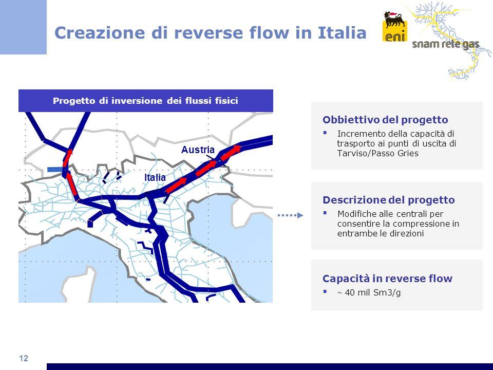 Creazione di reverse flow in Italia