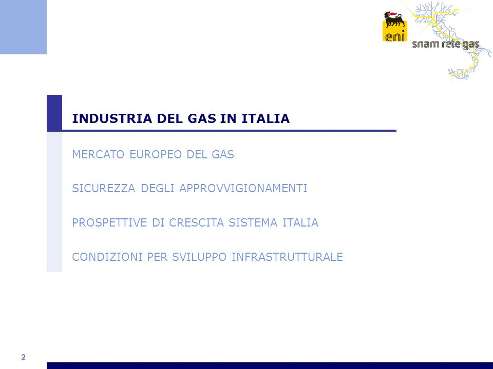 INDUSTRIA DEL GAS IN ITALIA