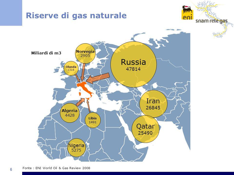 Riserve di gas naturale