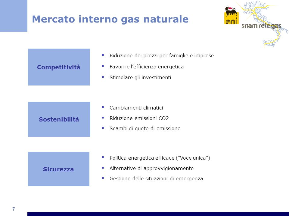 Mercato interno gas naturale