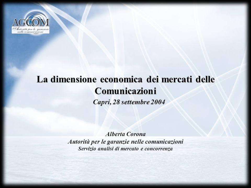 La dimensione economica dei mercati delle Comunicazioni