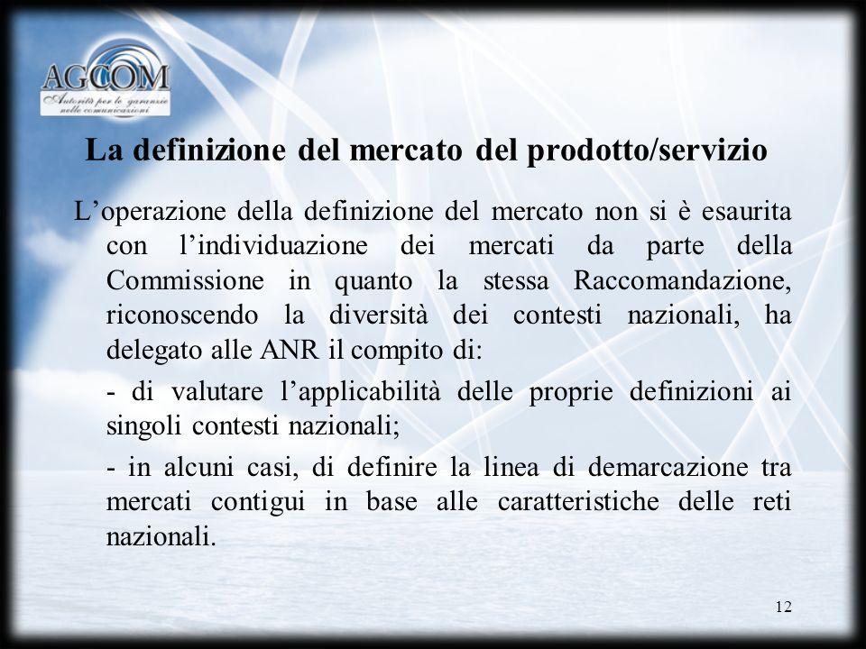 La definizione del mercato del prodotto/servizio