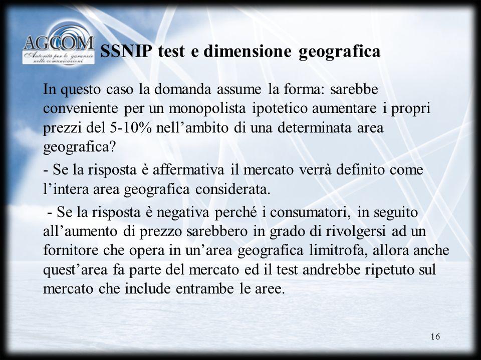 SSNIP test e dimensione geografica