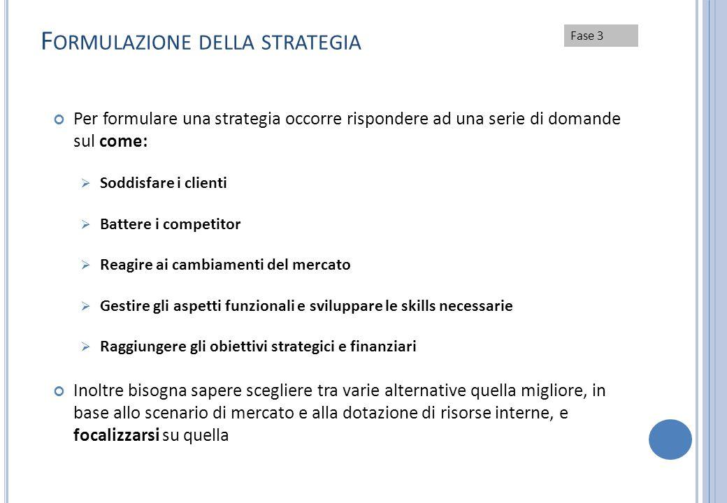 Formulazione della strategia