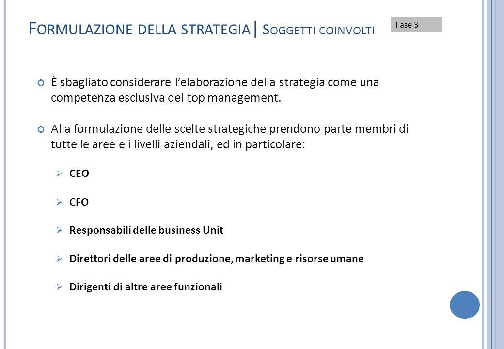 Formulazione della strategia| Soggetti coinvolti