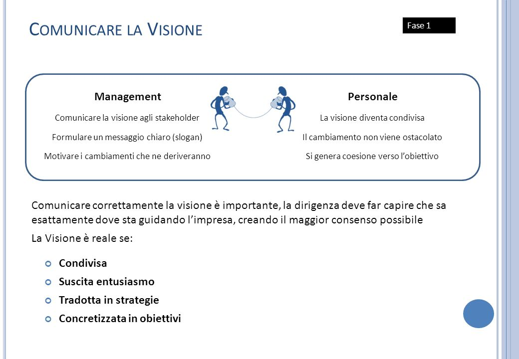 Comunicare la Visione Management Personale
