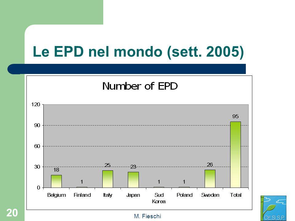 Le EPD nel mondo (sett. 2005) M. Fieschi