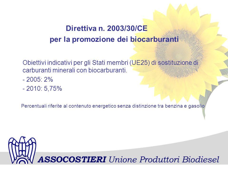 per la promozione dei biocarburanti