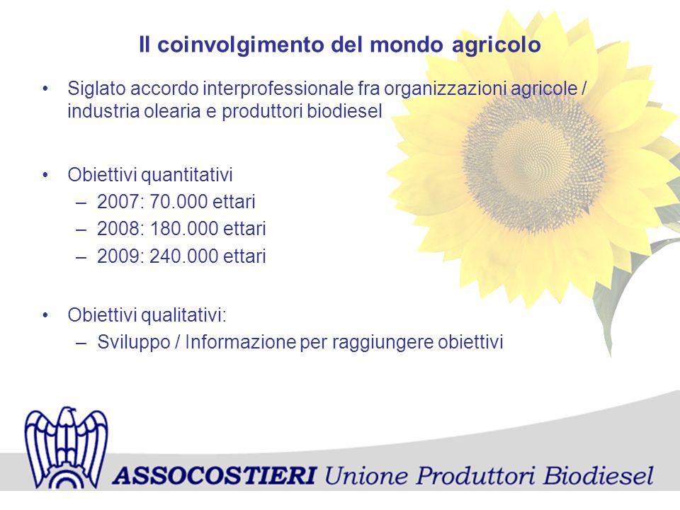 Il coinvolgimento del mondo agricolo