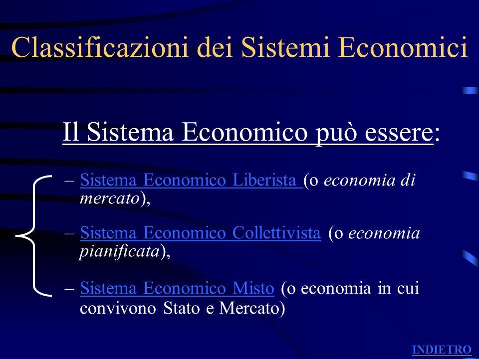 Classificazioni dei Sistemi Economici