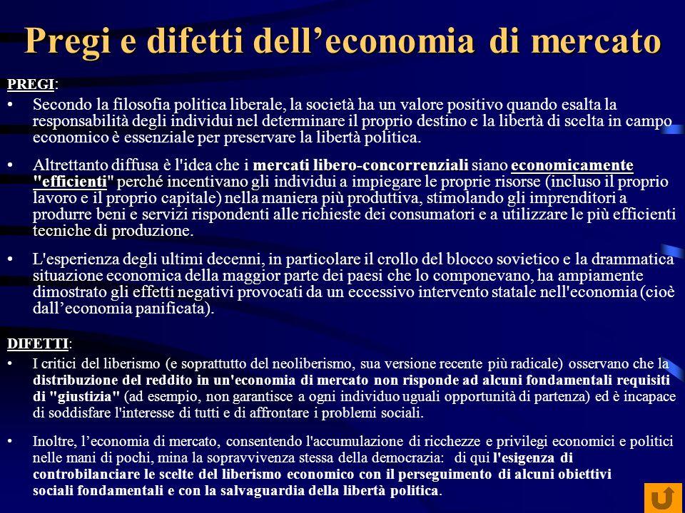 Pregi e difetti dell'economia di mercato