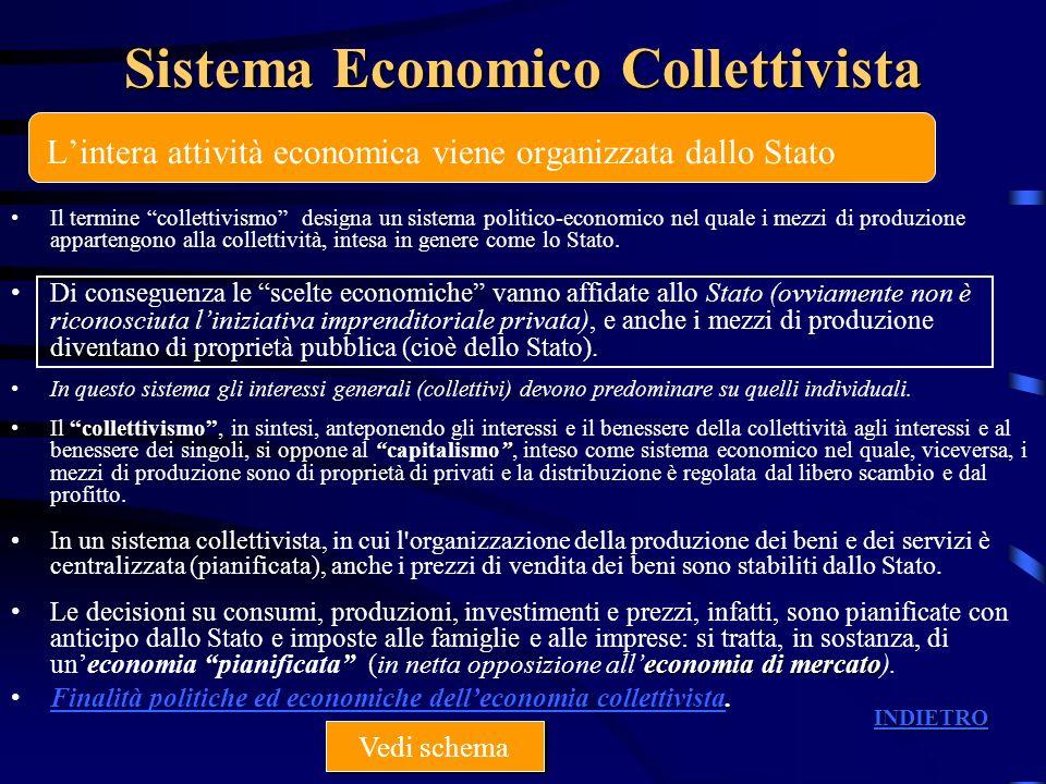 Sistema Economico Collettivista