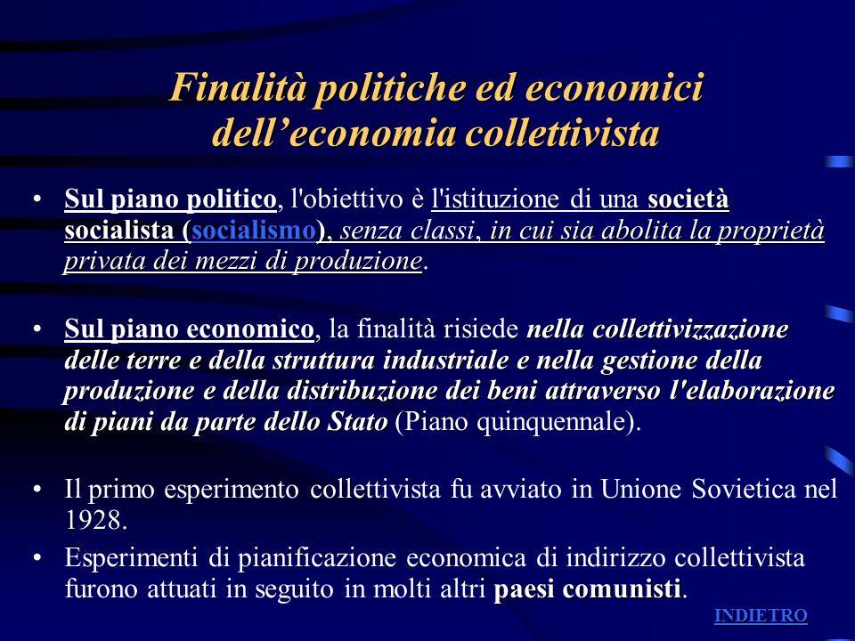 Finalità politiche ed economici dell'economia collettivista
