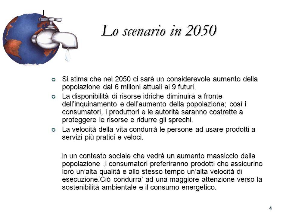 Lo scenario in 2050 Si stima che nel 2050 ci sarà un considerevole aumento della popolazione dai 6 milioni attuali ai 9 futuri.