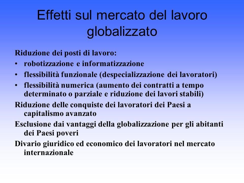 Effetti sul mercato del lavoro globalizzato