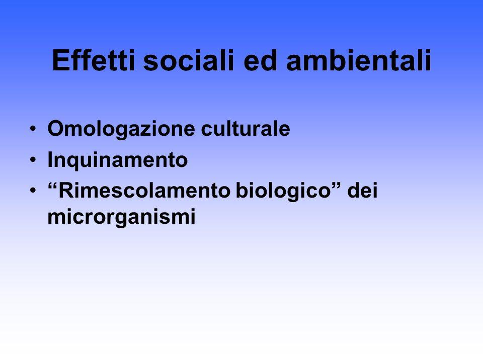 Effetti sociali ed ambientali