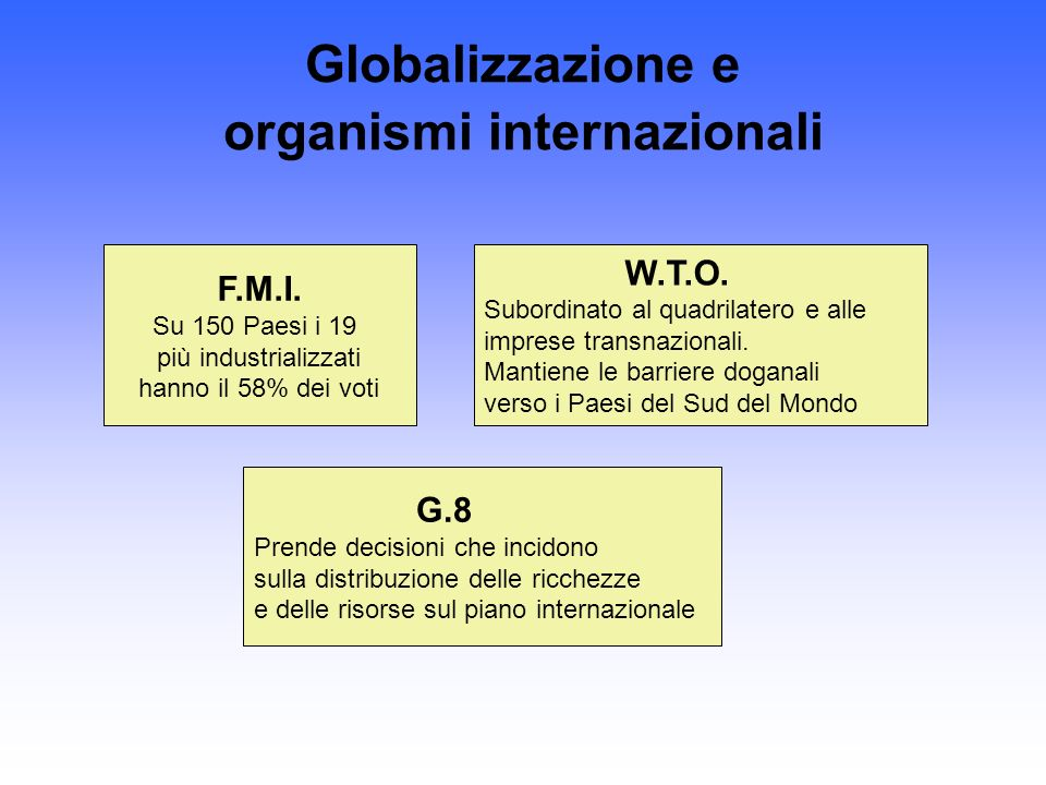 Globalizzazione e organismi internazionali