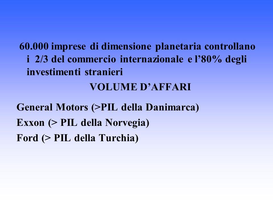 60.000 imprese di dimensione planetaria controllano i 2/3 del commercio internazionale e l'80% degli investimenti stranieri