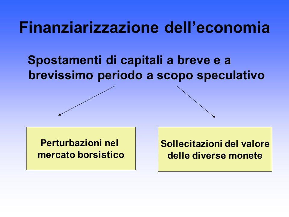 Finanziarizzazione dell'economia