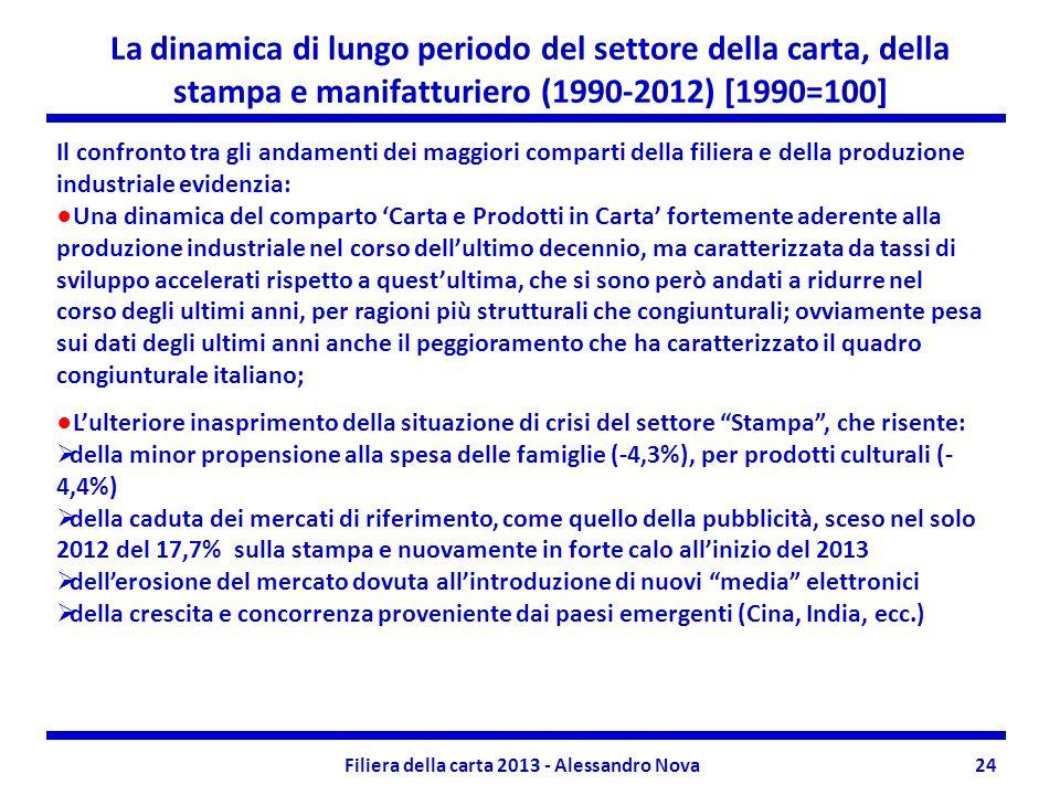 Filiera della carta 2013 - Alessandro Nova