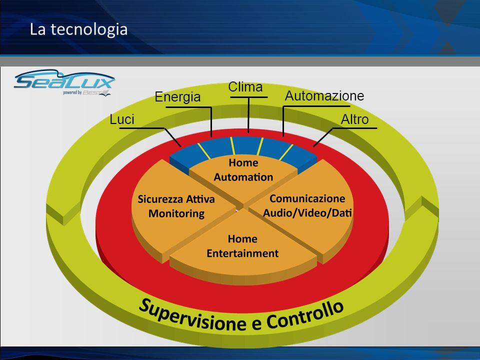 Infrastruttura di comunicazione