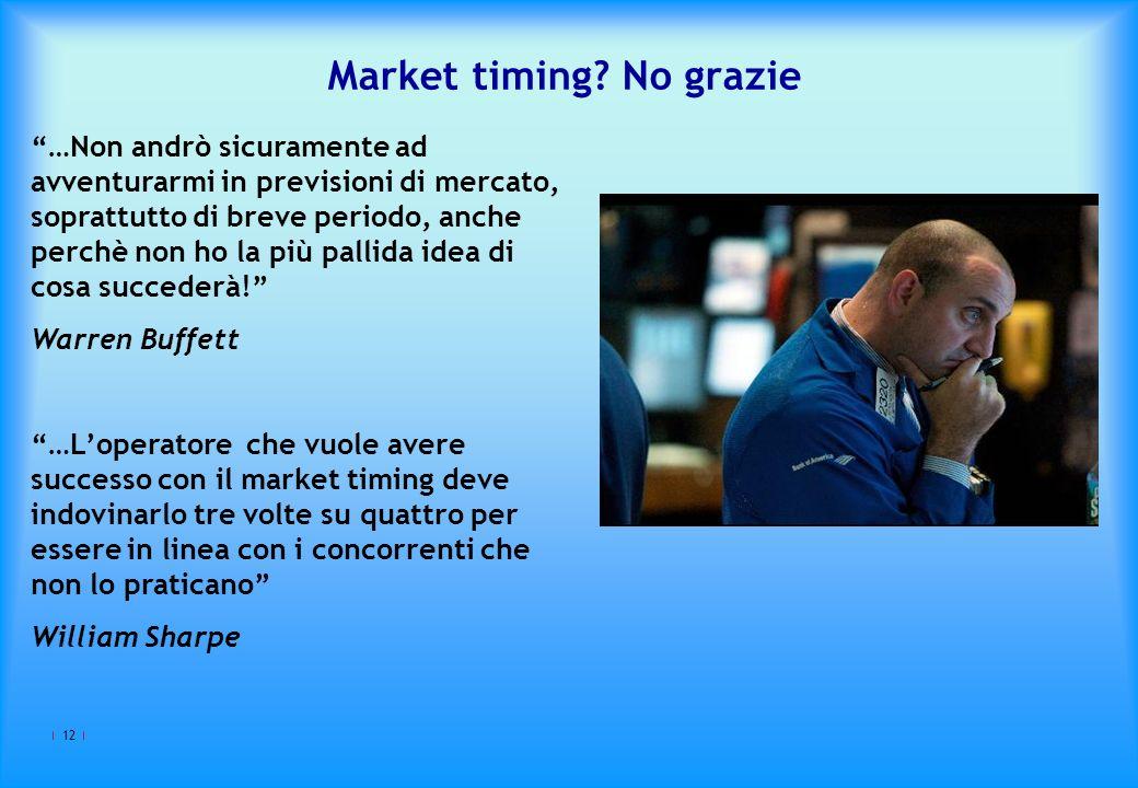Market timing No grazie