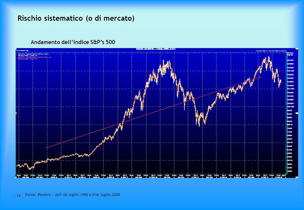 Rischio sistematico (o di mercato)