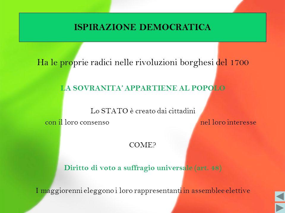 ISPIRAZIONE DEMOCRATICA
