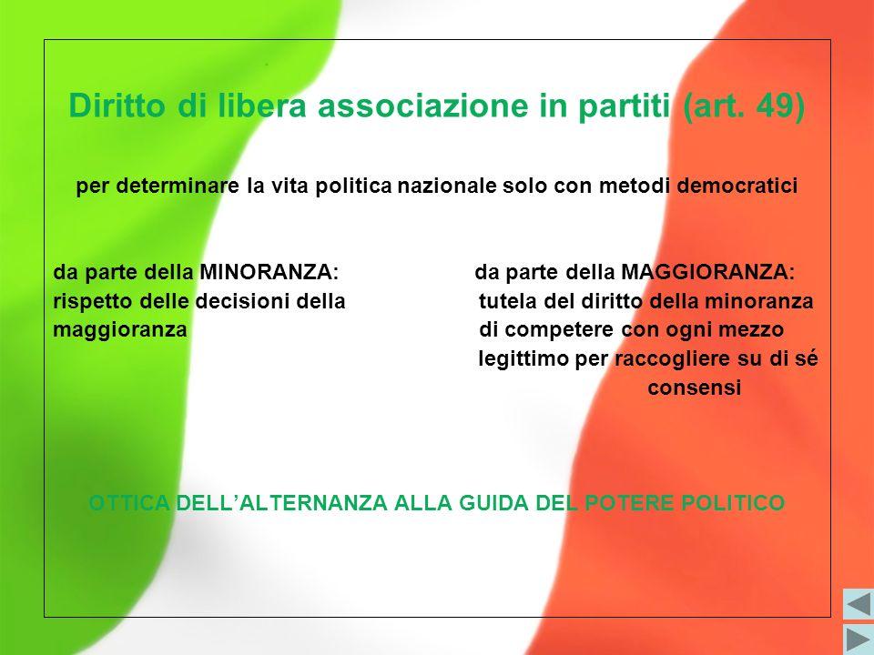 Diritto di libera associazione in partiti (art. 49)