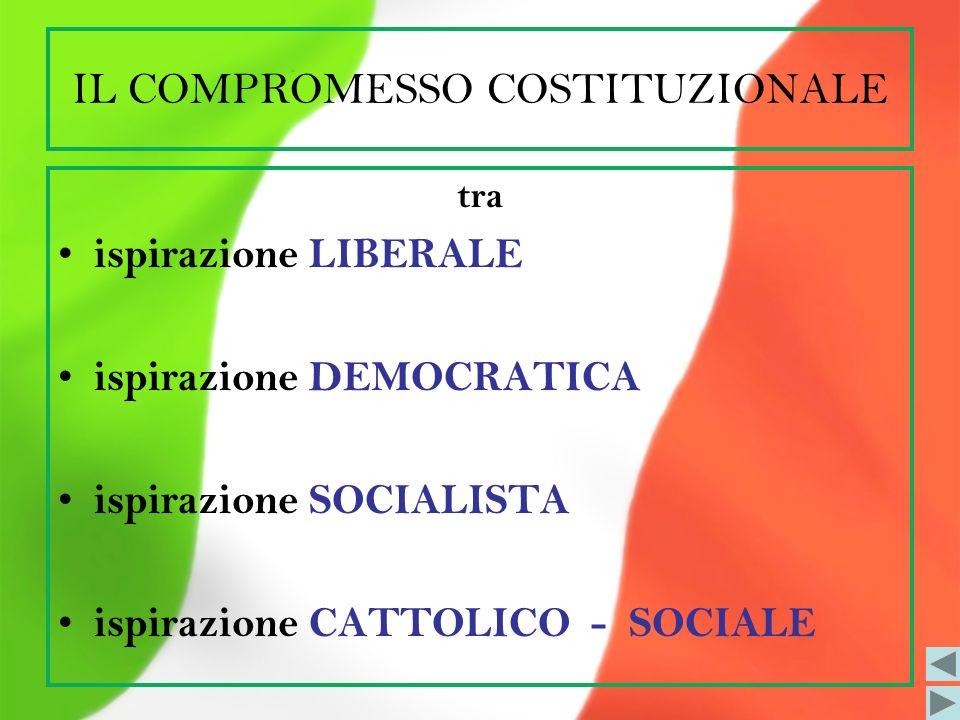 IL COMPROMESSO COSTITUZIONALE